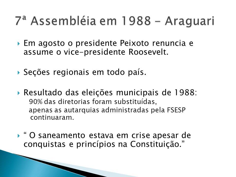  Em agosto o presidente Peixoto renuncia e assume o vice-presidente Roosevelt.  Seções regionais em todo país.  Resultado das eleições municipais d
