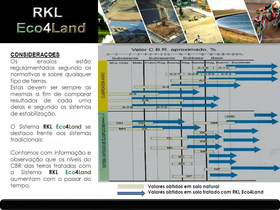 1.- Uma das características do Sistema RKL Eco4Land é que quanto maior pressão aplicada ao terreno, maior é seu nível de dureza.