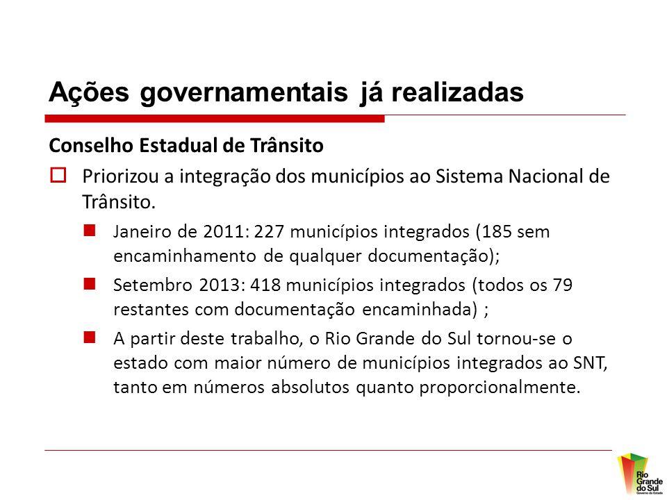 Ações governamentais já realizadas Conselho Estadual de Trânsito  Priorizou a integração dos municípios ao Sistema Nacional de Trânsito.