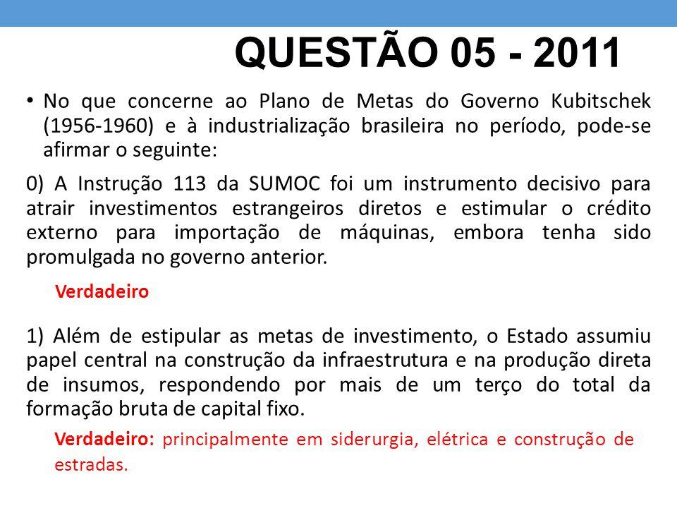QUESTÃO 05 - 2011 No que concerne ao Plano de Metas do Governo Kubitschek (1956-1960) e à industrialização brasileira no período, pode-se afirmar o se