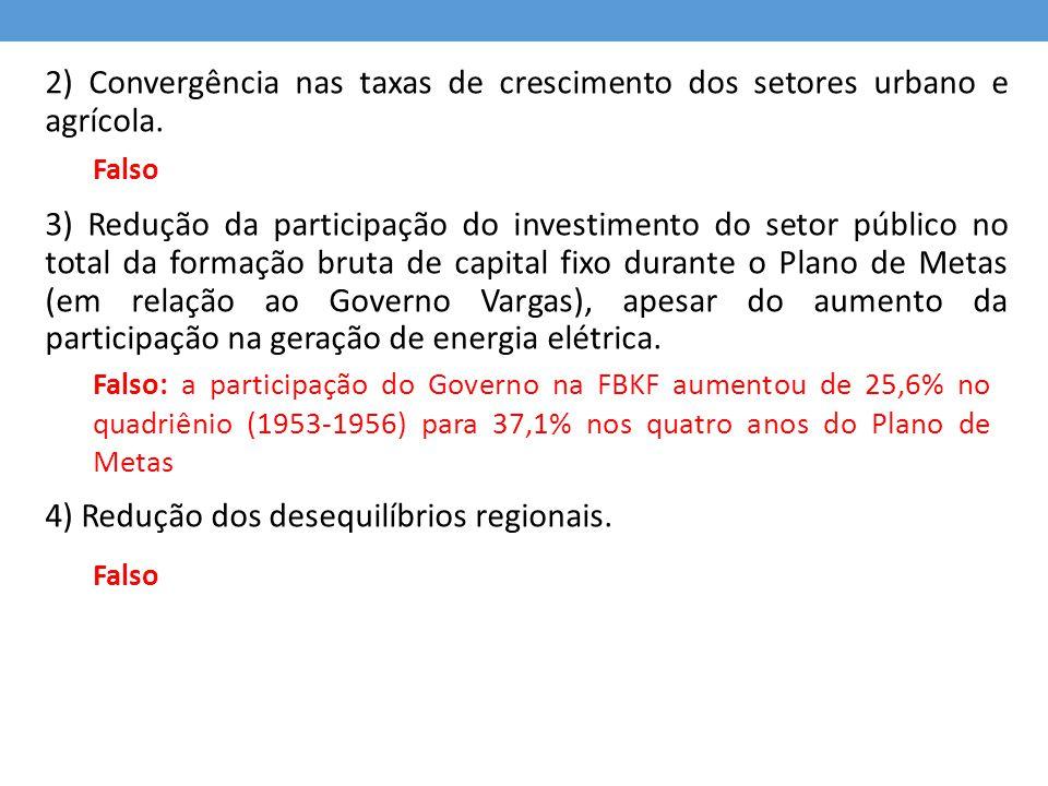 2) Convergência nas taxas de crescimento dos setores urbano e agrícola. 3) Redução da participação do investimento do setor público no total da formaç
