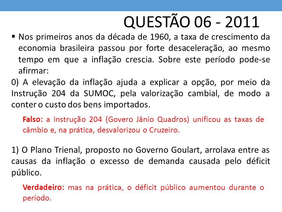 QUESTÃO 06 - 2011  Nos primeiros anos da década de 1960, a taxa de crescimento da economia brasileira passou por forte desaceleração, ao mesmo tempo