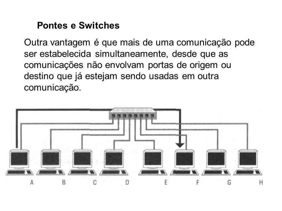 Pontes e Switches Outra vantagem é que mais de uma comunicação pode ser estabelecida simultaneamente, desde que as comunicações não envolvam portas de