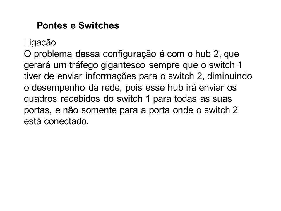 Pontes e Switches Ligação O problema dessa configuração é com o hub 2, que gerará um tráfego gigantesco sempre que o switch 1 tiver de enviar informaç