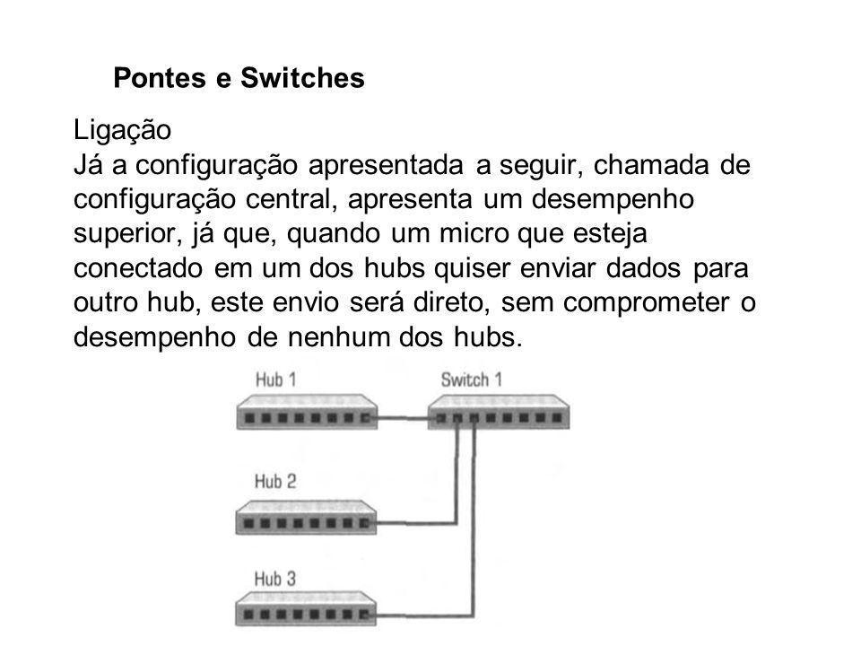 Pontes e Switches Ligação Já a configuração apresentada a seguir, chamada de configuração central, apresenta um desempenho superior, já que, quando um