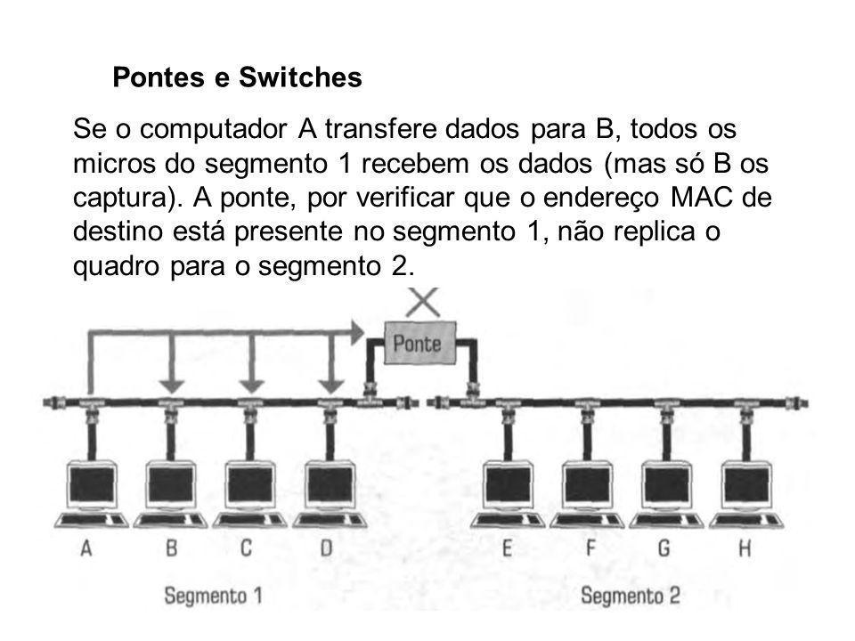 Pontes e Switches Se o computador A transfere dados para B, todos os micros do segmento 1 recebem os dados (mas só B os captura). A ponte, por verific
