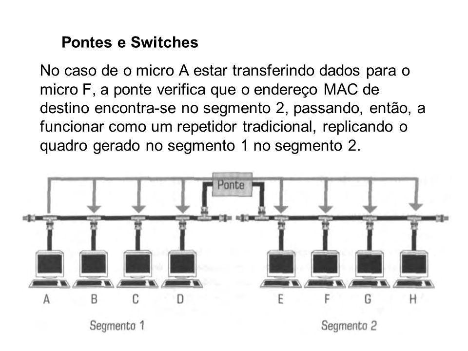 Pontes e Switches No caso de o micro A estar transferindo dados para o micro F, a ponte verifica que o endereço MAC de destino encontra-se no segmento