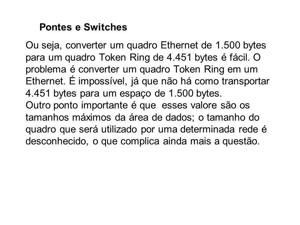 Pontes e Switches Ou seja, converter um quadro Ethernet de 1.500 bytes para um quadro Token Ring de 4.451 bytes é fácil. O problema é converter um qua