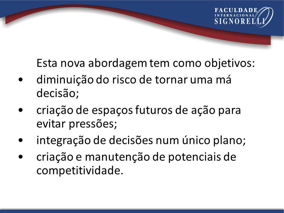 Esta nova abordagem tem como objetivos: diminuição do risco de tornar uma má decisão; criação de espaços futuros de ação para evitar pressões; integra
