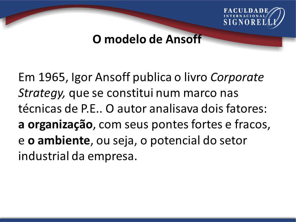 O modelo de Ansoff Em 1965, Igor Ansoff publica o livro Corporate Strategy, que se constitui num marco nas técnicas de P.E.. O autor analisava dois fa