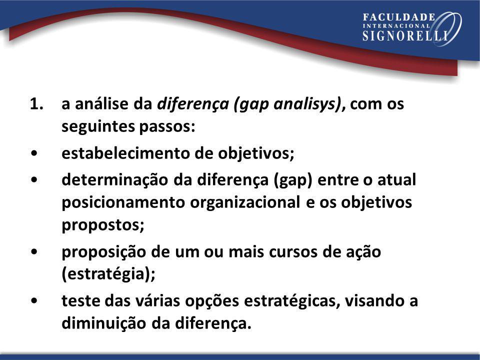 1.a análise da diferença (gap analisys), com os seguintes passos: estabelecimento de objetivos; determinação da diferença (gap) entre o atual posicion
