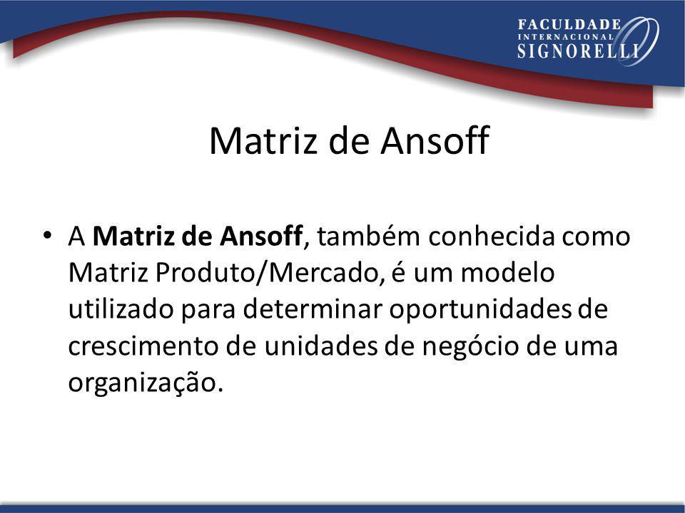 Matriz de Ansoff A Matriz de Ansoff, também conhecida como Matriz Produto/Mercado, é um modelo utilizado para determinar oportunidades de crescimento