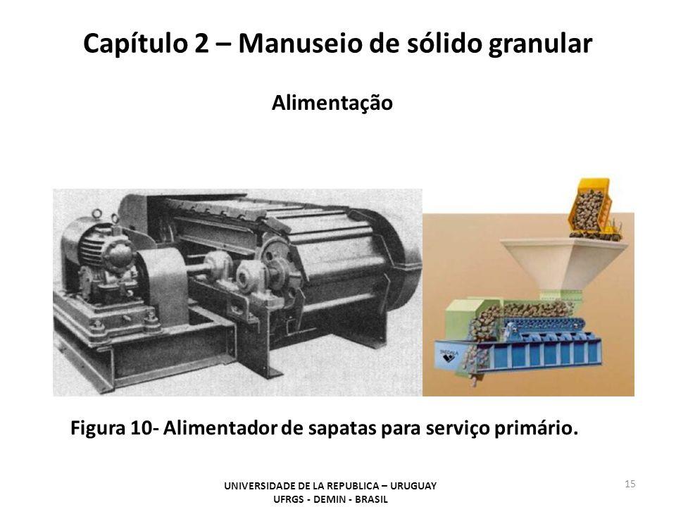 15 UNIVERSIDADE DE LA REPUBLICA – URUGUAY UFRGS - DEMIN - BRASIL Capítulo 2 – Manuseio de sólido granular Figura 10- Alimentador de sapatas para servi