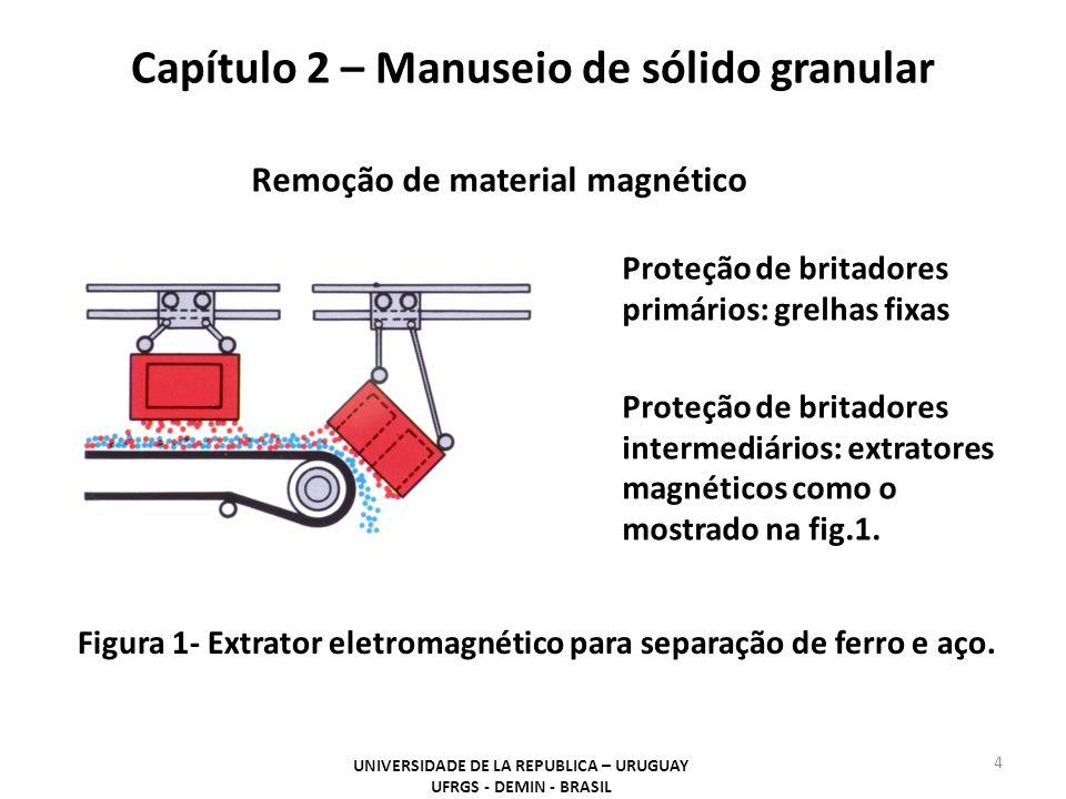 Proteção de britadores primários: grelhas fixas Proteção de britadores intermediários: extratores magnéticos como o mostrado na fig.1. 4 UNIVERSIDADE