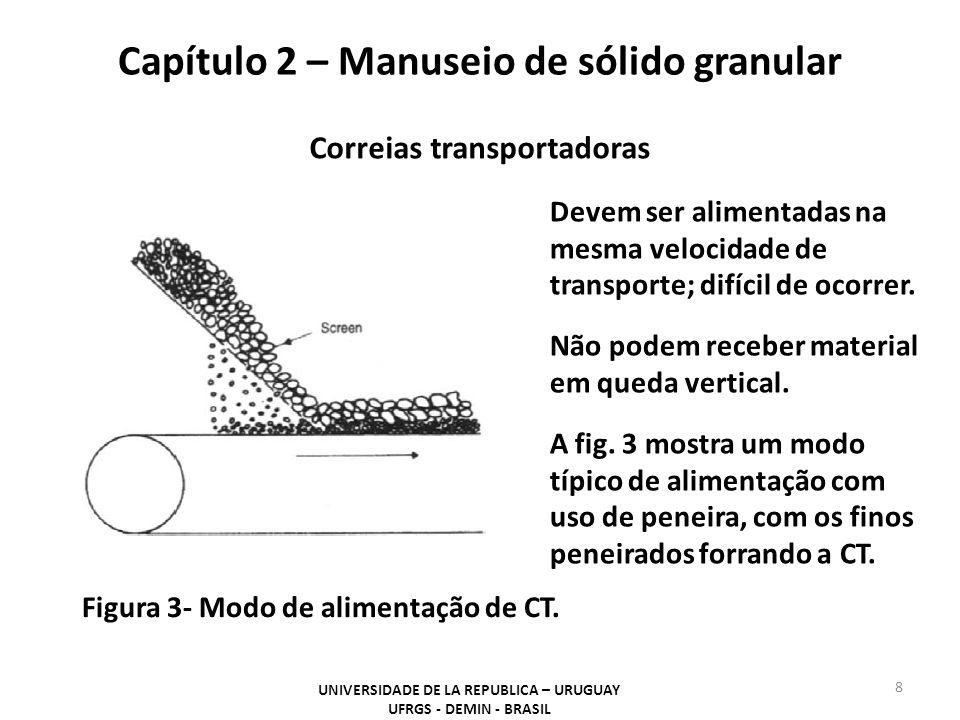8 UNIVERSIDADE DE LA REPUBLICA – URUGUAY UFRGS - DEMIN - BRASIL Capítulo 2 – Manuseio de sólido granular Figura 3- Modo de alimentação de CT. Correias