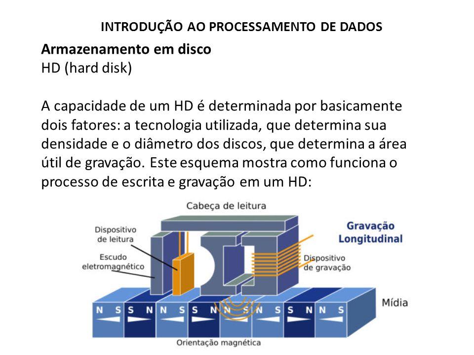 Armazenamento em disco HD (hard disk) Estima-se que, utilizando gravação longitudinal, seria possível atingir densidades de no máximo 200 gigabits por polegada, enquanto que utilizando gravação perpendicular seja possível atingir até 10 vezes mais.