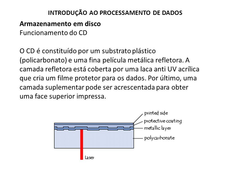 Armazenamento em disco Funcionamento do CD O CD é constituído por um substrato plástico (policarbonato) e uma fina película metálica refletora. A cama
