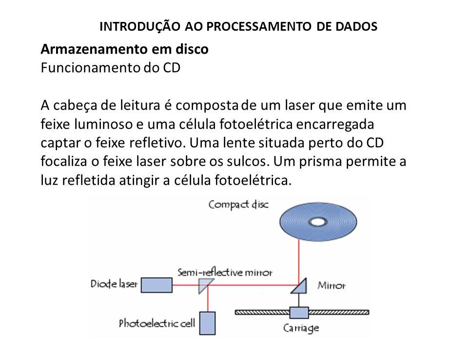 Armazenamento em disco Funcionamento do CD A cabeça de leitura é composta de um laser que emite um feixe luminoso e uma célula fotoelétrica encarregad