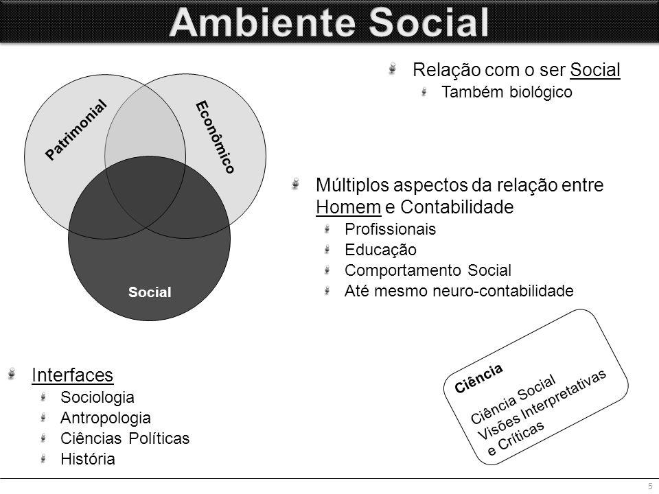 6 Patrimonial Econômico Social TUDO!!!