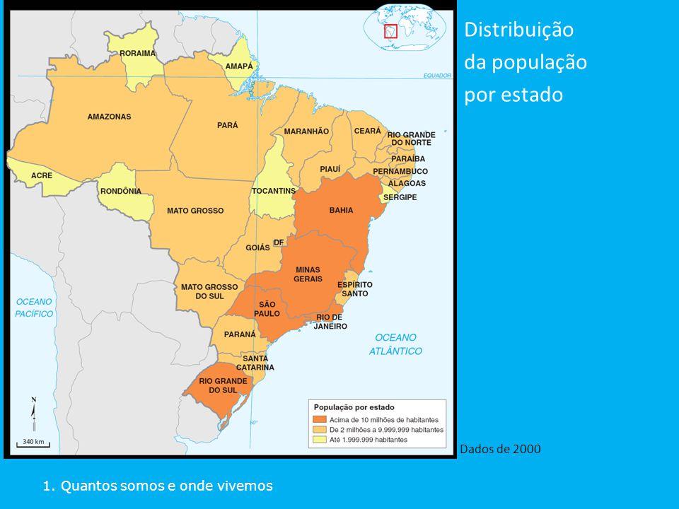 Distribuição da população por estado 1. Quantos somos e onde vivemos Dados de 2000