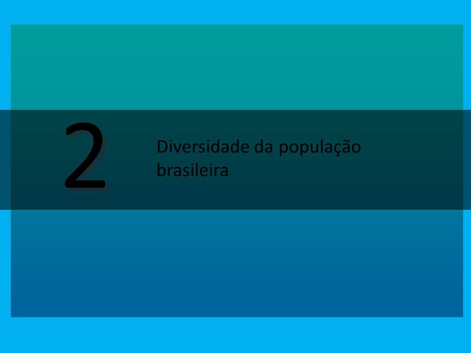 2 2 Diversidade da população brasileira