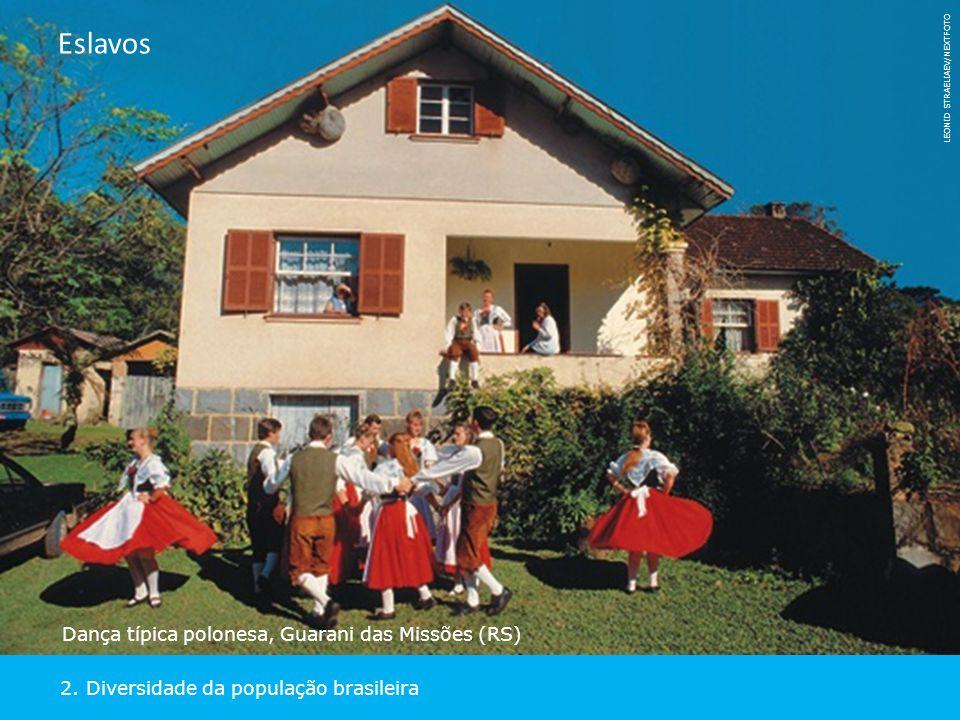 2. Diversidade da população brasileira Eslavos LEONID STRAELIAEV/NEXTFOTO Dança típica polonesa, Guarani das Missões (RS)
