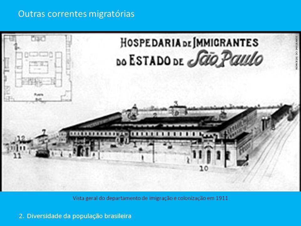 2. Diversidade da população brasileira Outras correntes migratórias Vista geral do departamento de imigração e colonização em 1911 MEMORIAL DO IMIGRAN
