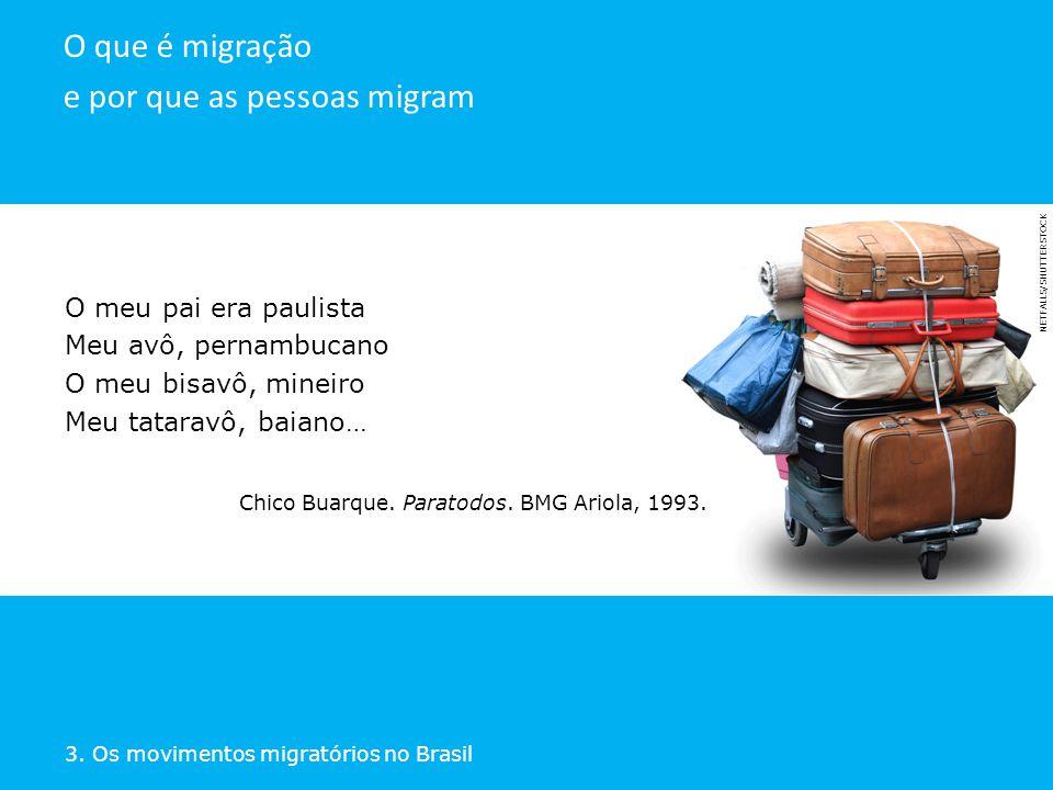 3. Os movimentos migratórios no Brasil O que é migração e por que as pessoas migram O meu pai era paulista Meu avô, pernambucano O meu bisavô, mineiro
