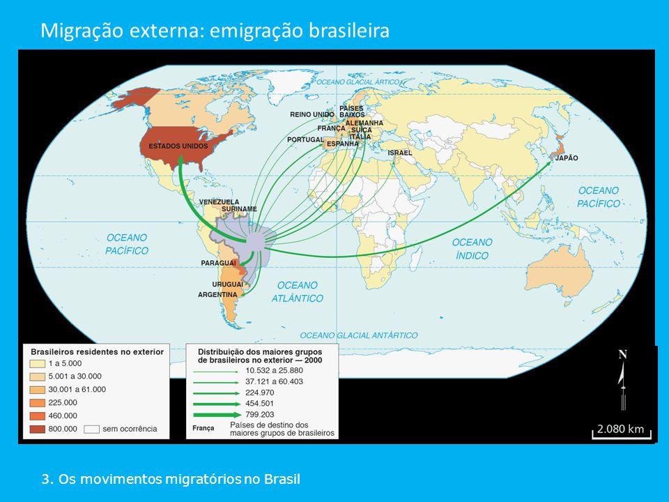 3. Os movimentos migratórios no Brasil Migração externa: emigração brasileira