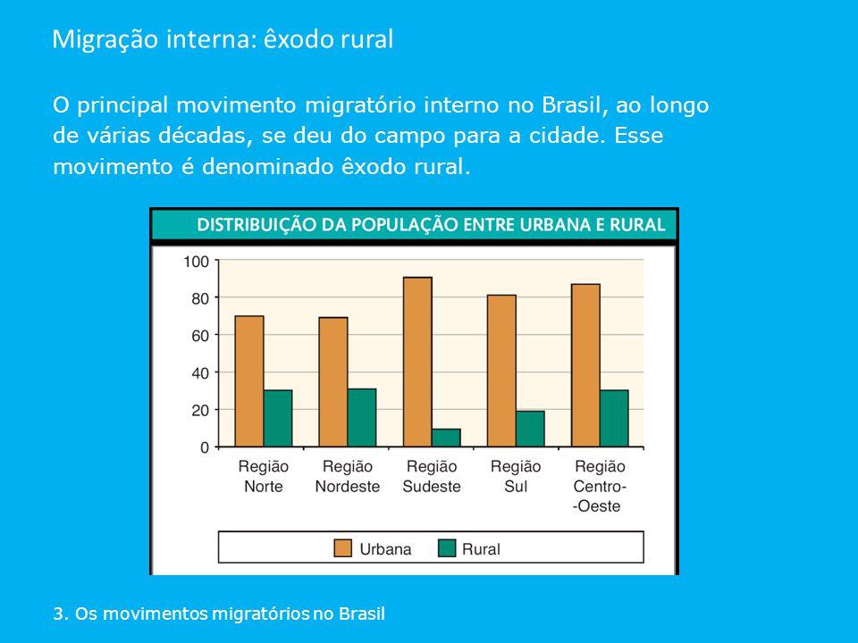 O principal movimento migratório interno no Brasil, ao longo de várias décadas, se deu do campo para a cidade. Esse movimento é denominado êxodo rural