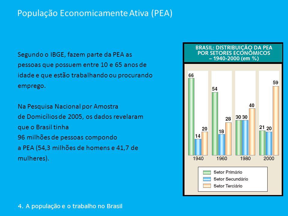4. A população e o trabalho no Brasil População Economicamente Ativa (PEA) Segundo o IBGE, fazem parte da PEA as pessoas que possuem entre 10 e 65 ano