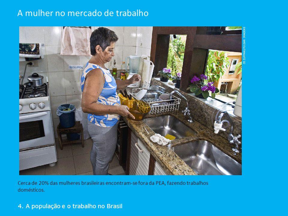 4. A população e o trabalho no Brasil A mulher no mercado de trabalho Cerca de 20% das mulheres brasileiras encontram-se fora da PEA, fazendo trabalho