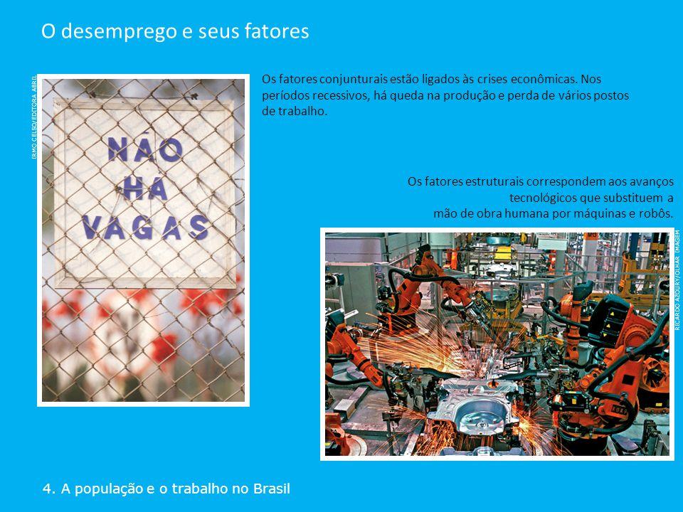 RICARDO AZOURY/OLHAR IMAGEM 4. A população e o trabalho no Brasil O desemprego e seus fatores Os fatores conjunturais estão ligados às crises econômic