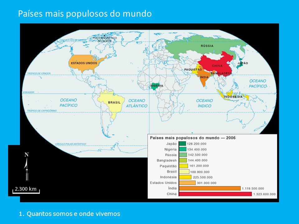 1. Quantos somos e onde vivemos Países mais populosos do mundo