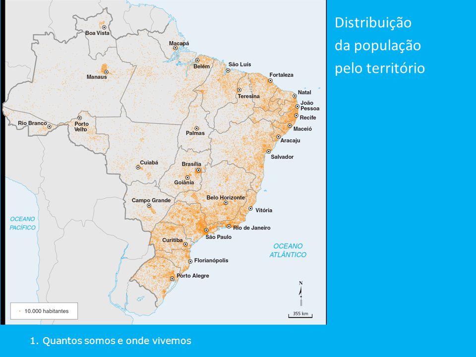 1. Quantos somos e onde vivemos Distribuição da população pelo território