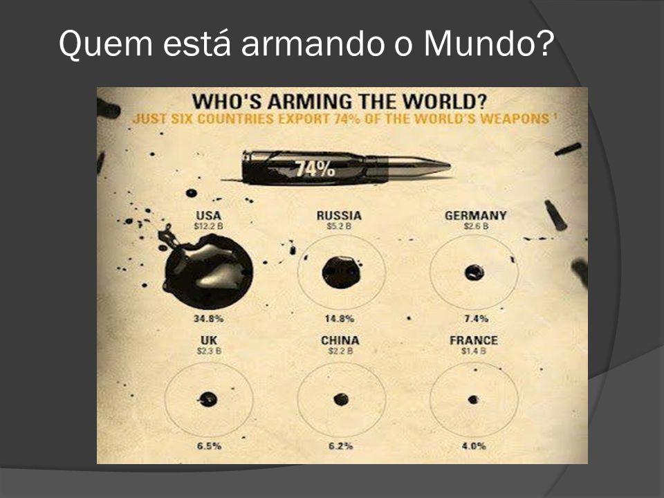 Quem está armando o Mundo?