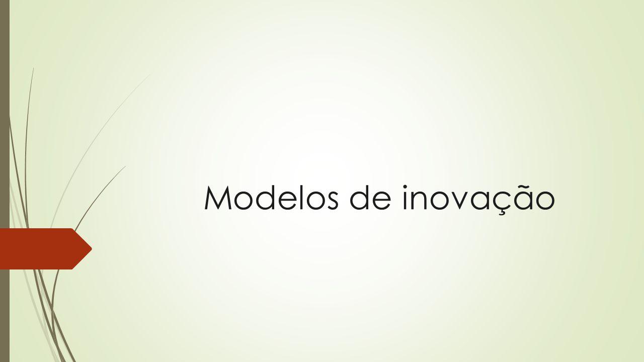 Modelos de inovação