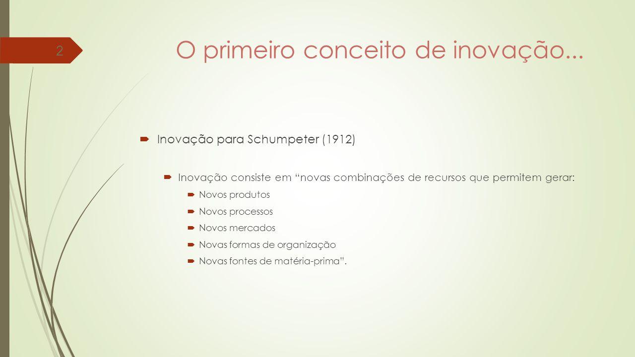  Inovação para Schumpeter (1912)  Inovação consiste em novas combinações de recursos que permitem gerar:  Novos produtos  Novos processos  Novos mercados  Novas formas de organização  Novas fontes de matéria-prima .