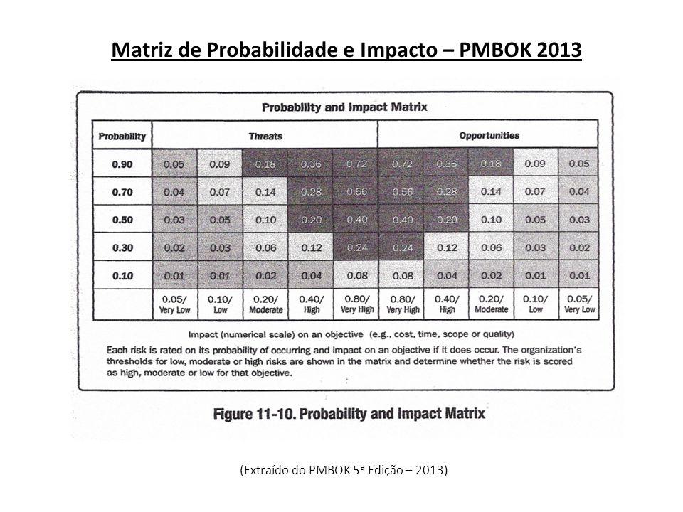 Matriz de Probabilidade e Impacto – PMBOK 2013 (Extraído do PMBOK 5ª Edição – 2013)