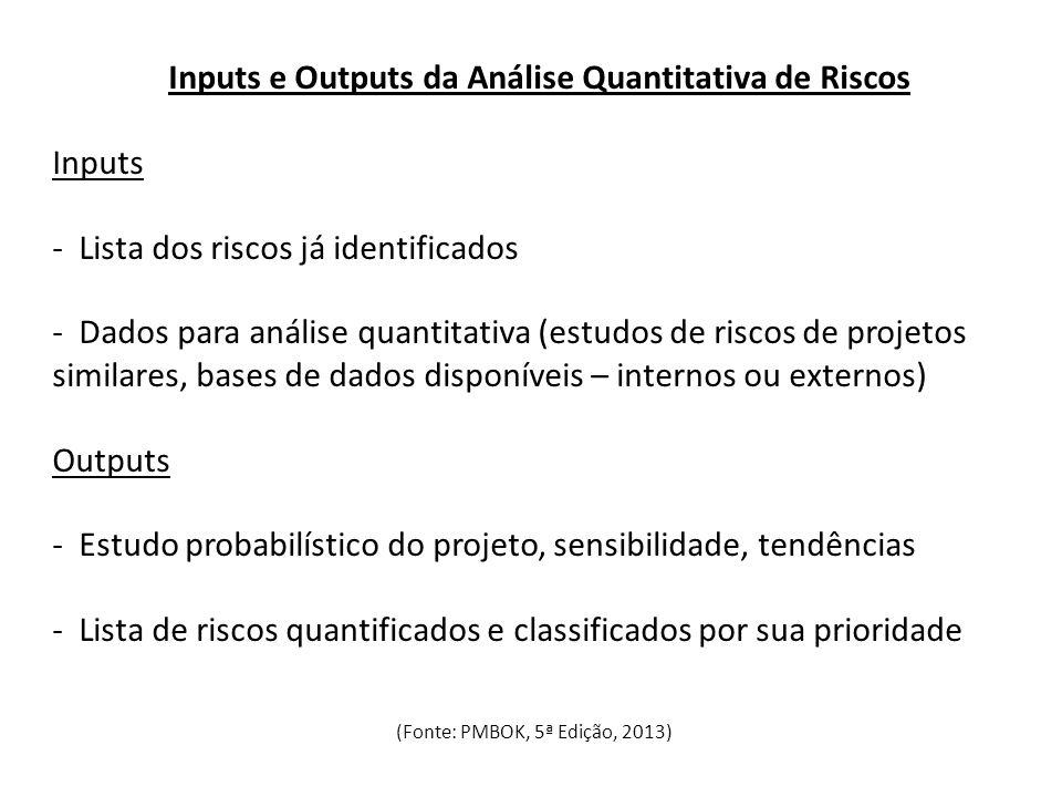 Inputs e Outputs da Análise Quantitativa de Riscos Inputs - Lista dos riscos já identificados - Dados para análise quantitativa (estudos de riscos de