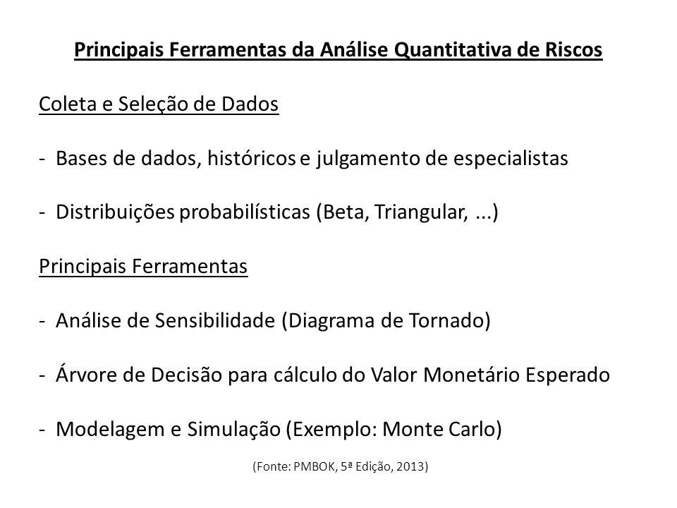 Principais Ferramentas da Análise Quantitativa de Riscos Coleta e Seleção de Dados - Bases de dados, históricos e julgamento de especialistas - Distribuições probabilísticas (Beta, Triangular,...) Principais Ferramentas - Análise de Sensibilidade (Diagrama de Tornado) - Árvore de Decisão para cálculo do Valor Monetário Esperado - Modelagem e Simulação (Exemplo: Monte Carlo) (Fonte: PMBOK, 5ª Edição, 2013)