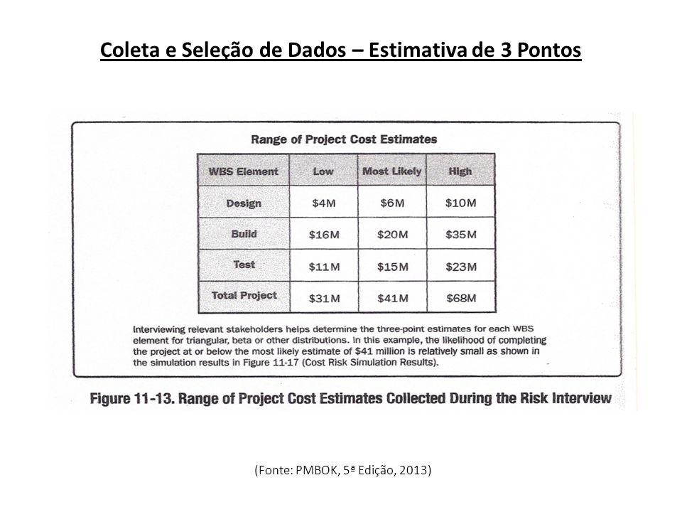 Coleta e Seleção de Dados – Estimativa de 3 Pontos (Fonte: PMBOK, 5ª Edição, 2013)