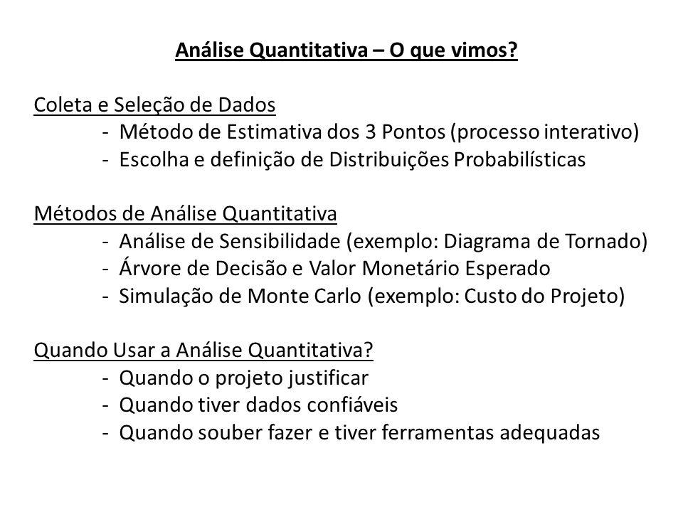 Análise Quantitativa – O que vimos? Coleta e Seleção de Dados - Método de Estimativa dos 3 Pontos (processo interativo) - Escolha e definição de Distr