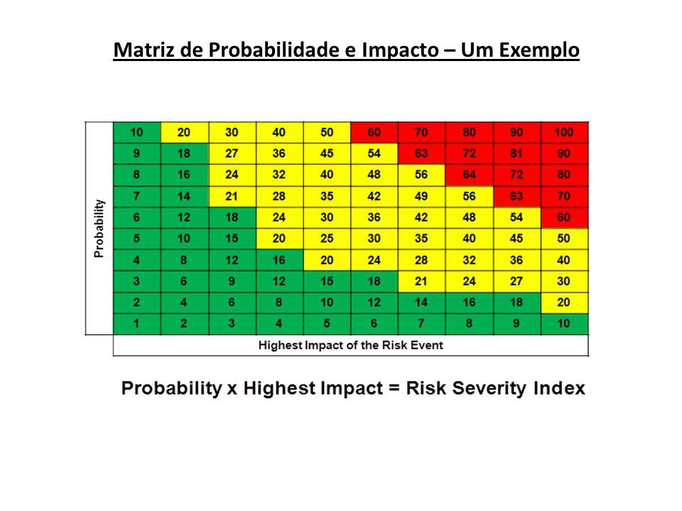 Matriz de Probabilidade e Impacto – Um Exemplo