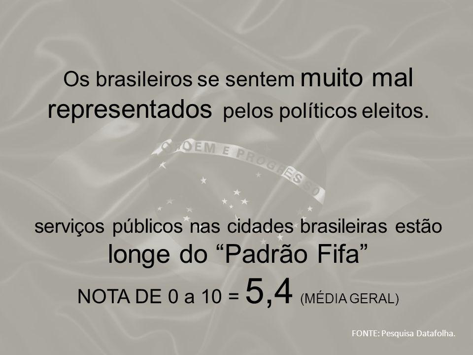 Os brasileiros se sentem muito mal representados pelos políticos eleitos.