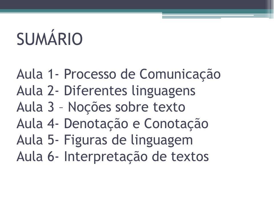 SUMÁRIO Aula 1- Processo de Comunicação Aula 2- Diferentes linguagens Aula 3 – Noções sobre texto Aula 4- Denotação e Conotação Aula 5- Figuras de lin