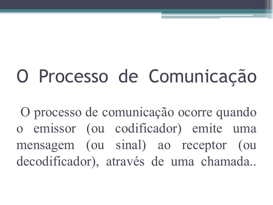 O Processo de Comunicação O processo de comunicação ocorre quando o emissor (ou codificador) emite uma mensagem (ou sinal) ao receptor (ou decodificador), através de uma chamada..