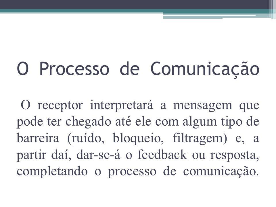 O Processo de Comunicação O receptor interpretará a mensagem que pode ter chegado até ele com algum tipo de barreira (ruído, bloqueio, filtragem) e, a