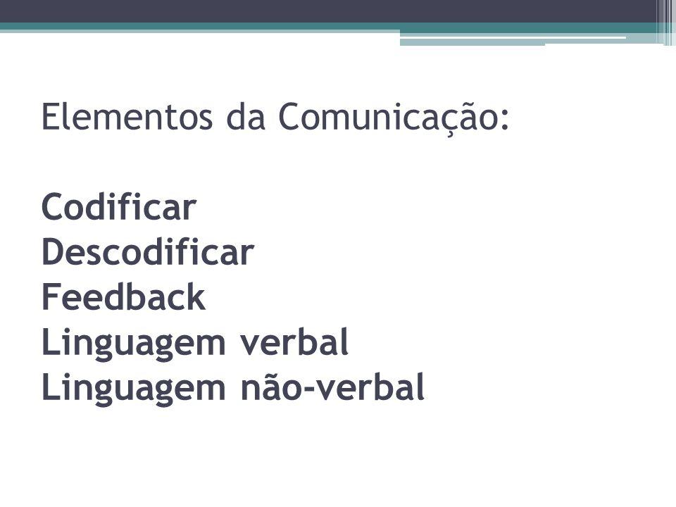 Diferentes Linguagens Linguagem Verbal Comunicações orais Comunicações escritas Linguagem não-verbal Mímicas Olhar Posturas Conscientes e Inconscientes Nutos Gestos Expressão Facial