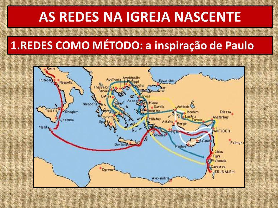 AS REDES NA IGREJA NASCENTE 1.REDES COMO MÉTODO: a inspiração de Paulo